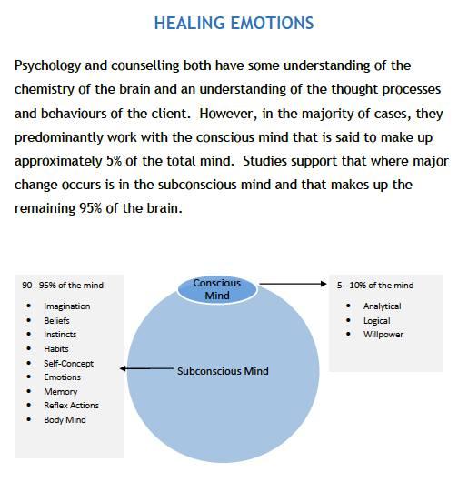 mind chart